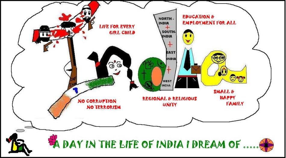 India of my dream essay