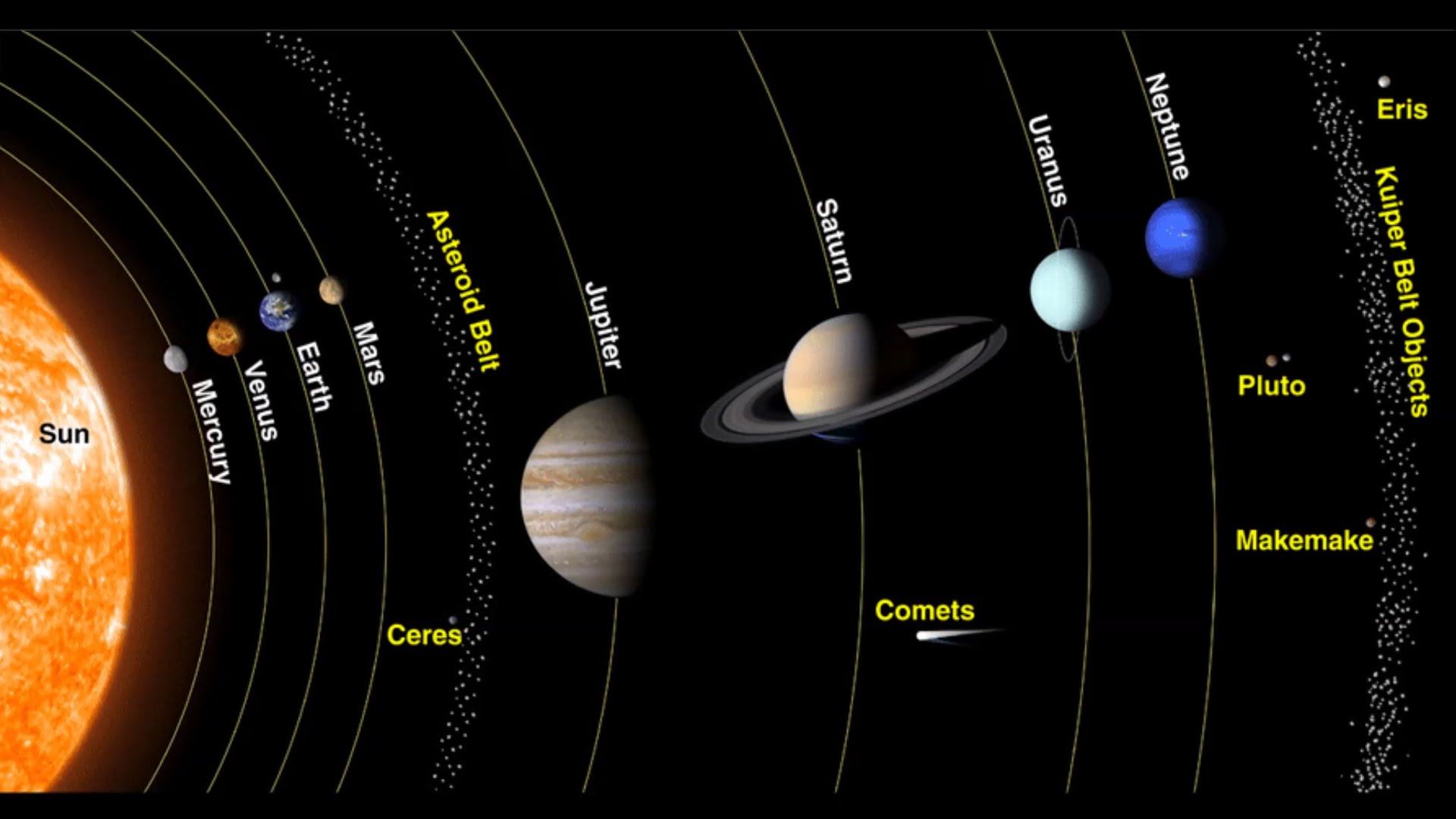 example of the solar system - photo #43
